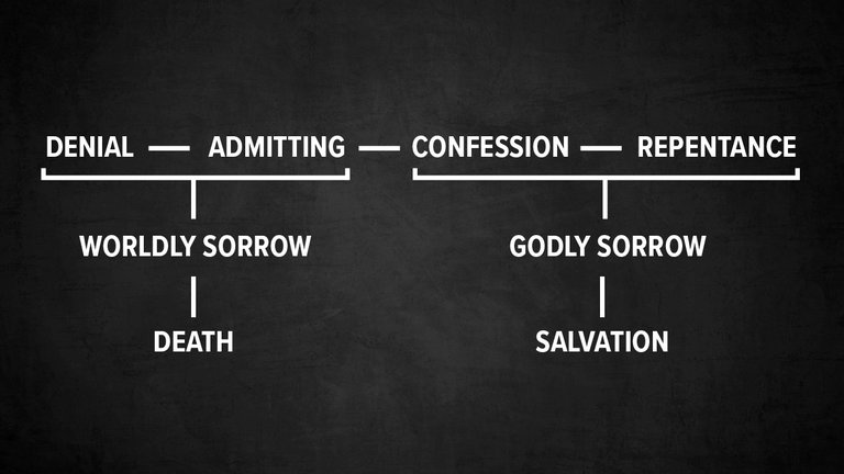 Godly Sorrow vs. Worldly Sorrow