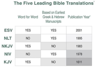 Leading Translations